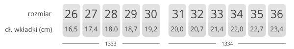długości wkładek Dawid 1424