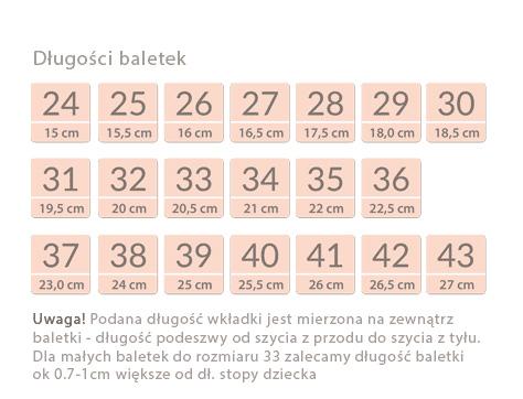 Długości baletek